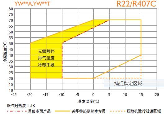 低环温热泵压缩机